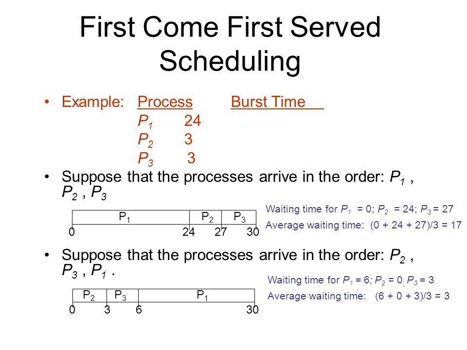 First Come First Served Scheduling Example:ProcessBurst Time P 1 24 P 2 3 P 3 3 Suppose that the processes arrive in the order: P 1, P 2, P 3 Suppose that the processes arrive in the order: P 2, P 3, P 1.