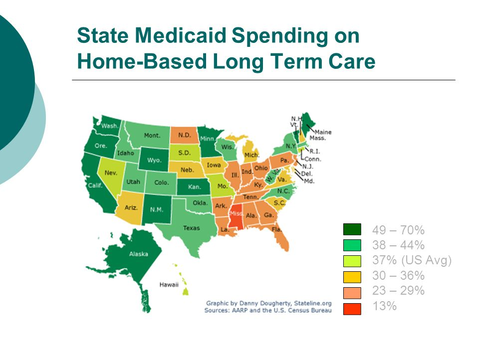 State Medicaid Spending on Home-Based Long Term Care 49 – 70% 38 – 44% 37% (US Avg) 30 – 36% 23 – 29% 13%
