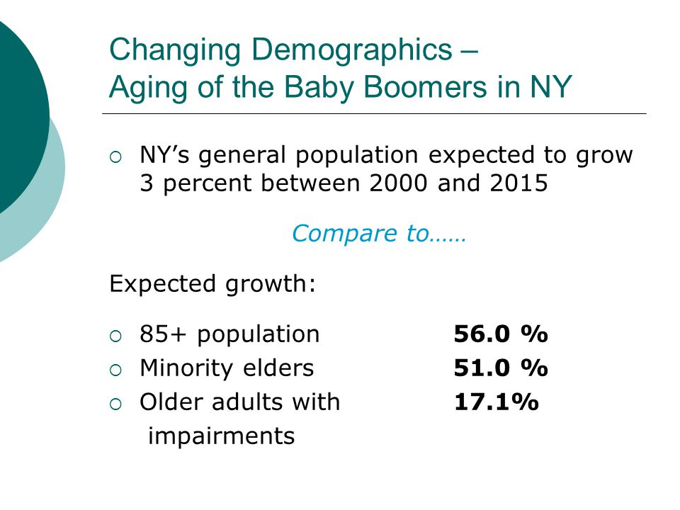 Changing Demographics – Aging of the Baby Boomers in NY  NY's general population expected to grow 3 percent between 2000 and 2015 Compare to…… Expected growth:  85+ population 56.0 %  Minority elders 51.0 %  Older adults with 17.1% impairments