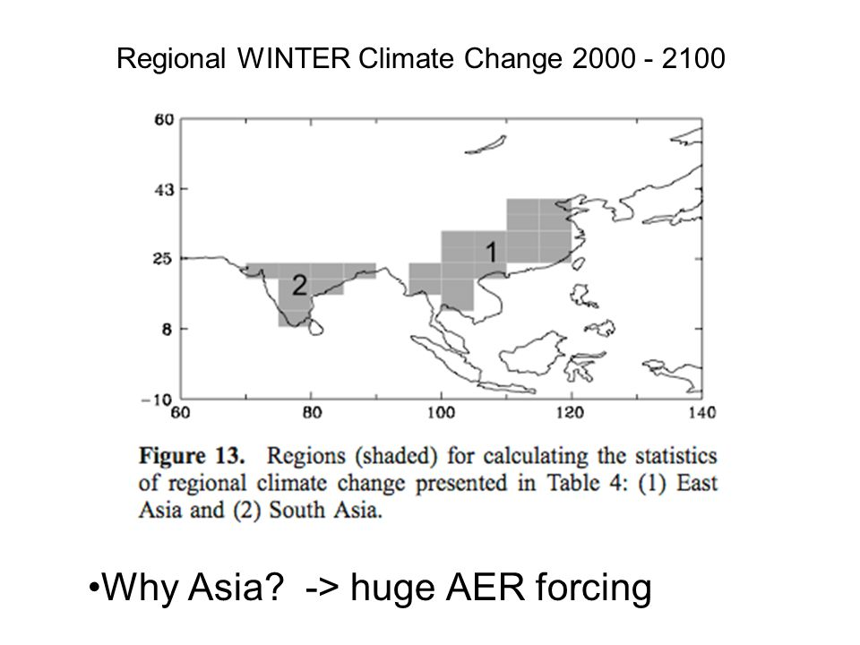 Why Asia -> huge AER forcing Regional WINTER Climate Change
