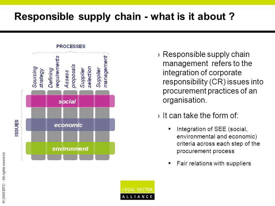 Responsible supply chain - what is it about .