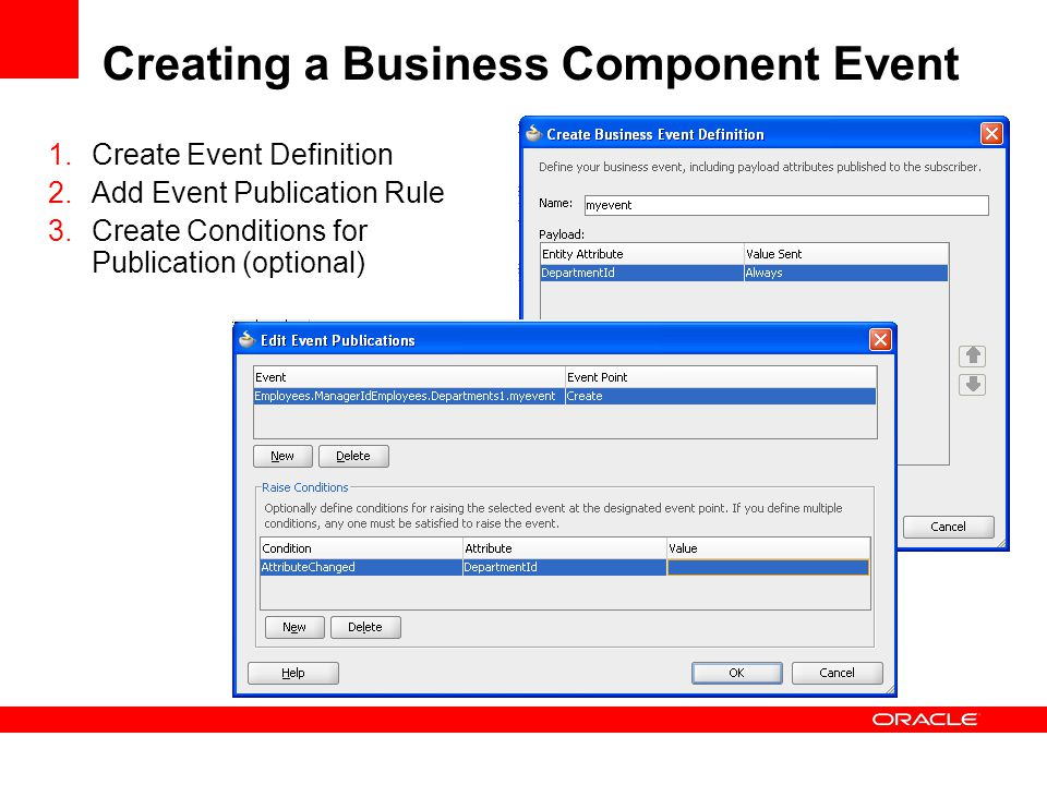 Creating a Business Component Event 1.Create Event Definition 2.Add Event Publication Rule 3.Create Conditions for Publication (optional)