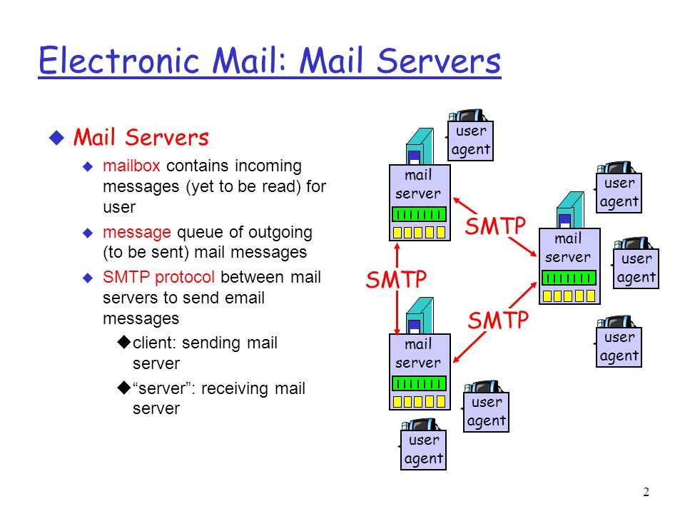 2 Electronic Mail: Mail Servers u Mail Servers u mailbox contains incoming messages (yet to be read) for user u message queue of outgoing (to be sent) mail messages u SMTP protocol between mail servers to send  messages uclient: sending mail server u server : receiving mail server mail server user agent user agent user agent mail server user agent user agent mail server user agent SMTP