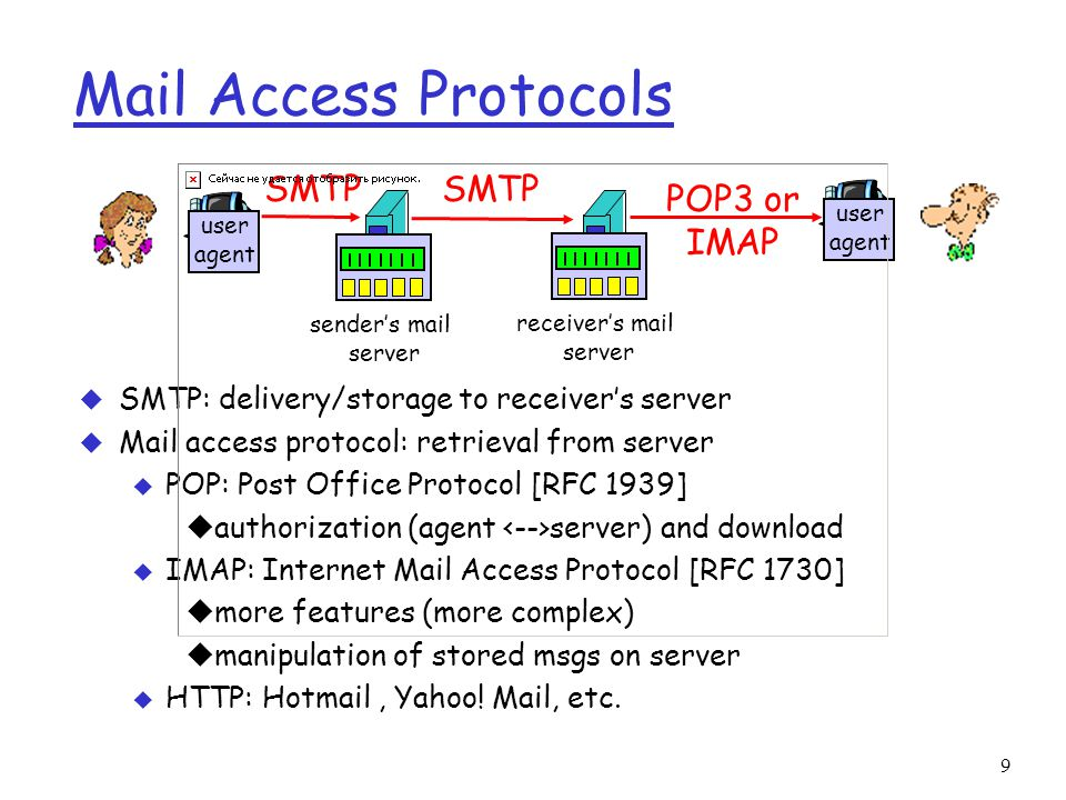 9 Mail Access Protocols u SMTP: delivery/storage to receiver's server u Mail access protocol: retrieval from server u POP: Post Office Protocol [RFC 1939] uauthorization (agent server) and download u IMAP: Internet Mail Access Protocol [RFC 1730] umore features (more complex) umanipulation of stored msgs on server u HTTP: Hotmail, Yahoo.