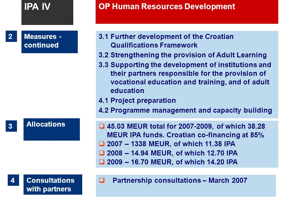 OP Human Resources Development Measures - continued 3.1Further development of the Croatian Qualifications Framework 3.2 Strengthening the provision of Adult Learning 3.3 Supporting the development of institutions and their partners responsible for the provision of vocational education and training, and of adult education 4.1 Project preparation 4.2 Programme management and capacity building IPA IV 2 Allocations 3  MEUR total for , of which MEUR IPA funds.