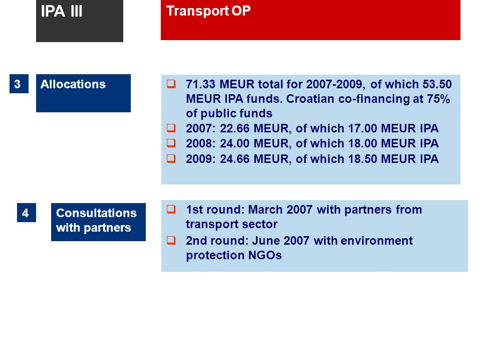 Transport OP Allocations  MEUR total for , of which MEUR IPA funds.