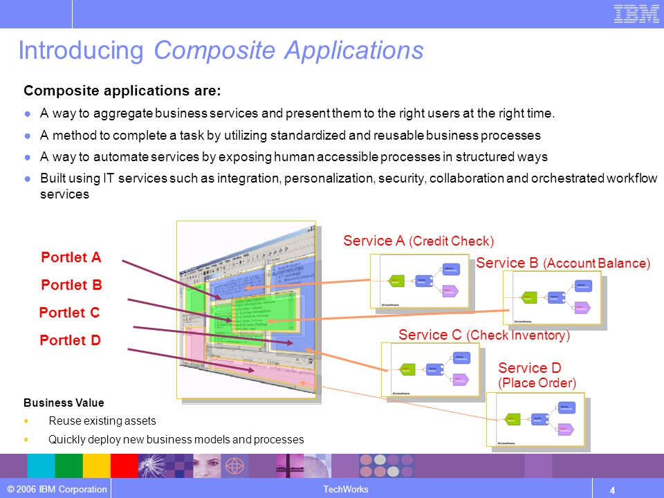 © 2006 IBM Corporation TechWorks 4 Introducing Composite Applications Composite applications are: ●A way to aggregate business services and present them to the right users at the right time.