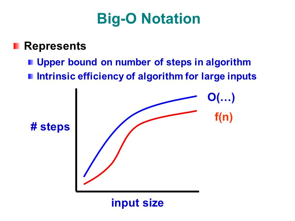 Big-O Notation Represents Upper bound on number of steps in algorithm Intrinsic efficiency of algorithm for large inputs f(n) O(…) input size # steps