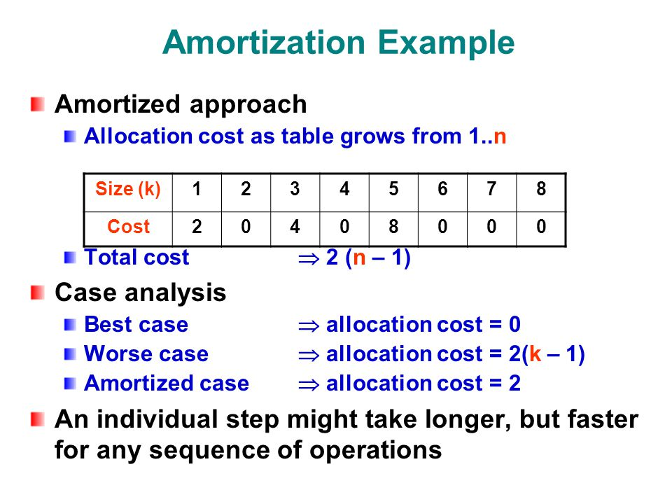 Amortization Example Amortized approach Allocation cost as table grows from 1..n Total cost  2 (n – 1) Case analysis Best case  allocation cost = 0 Worse case  allocation cost = 2(k – 1) Amortized case  allocation cost = 2 An individual step might take longer, but faster for any sequence of operations Size (k) Cost