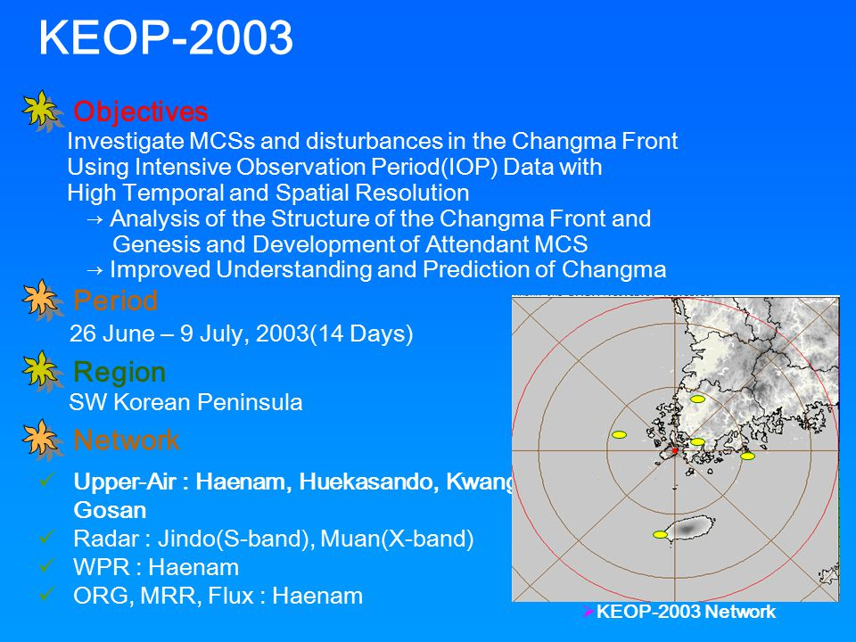 Investigate MCSs and disturbances in the Changma Front Using Intensive Observation Period(IOP) Data with High Temporal and Spatial Resolution → Analysis of the Structure of the Changma Front and Genesis and Development of Attendant MCS → Improved Understanding and Prediction of Changma 26 June – 9 July, 2003(14 Days) SW Korean Peninsula Objectives Period Region Upper-Air : Haenam, Huekasando, Kwangju, Gosan Radar : Jindo(S-band), Muan(X-band) WPR : Haenam ORG, MRR, Flux : Haenam Network  KEOP-2003 Network KEOP-2003