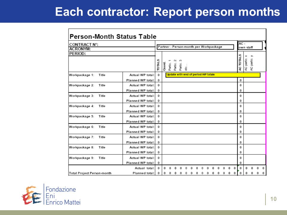 10 Each contractor: Report person months