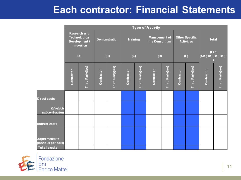 11 Each contractor: Financial Statements