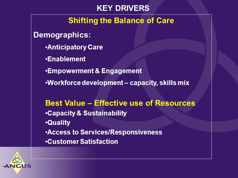 KEY DRIVERS Shifting the Balance of Care Demographics: Anticipatory Care Enablement Empowerment & Engagement Workforce development – capacity, skills mix Best Value – Effective use of Resources Capacity & Sustainability Quality Access to Services/Responsiveness Customer Satisfaction
