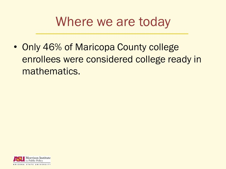 Where we are today Only 46% of Maricopa County college enrollees were considered college ready in mathematics.