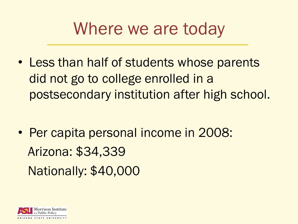 Where we are today Less than half of students whose parents did not go to college enrolled in a postsecondary institution after high school.