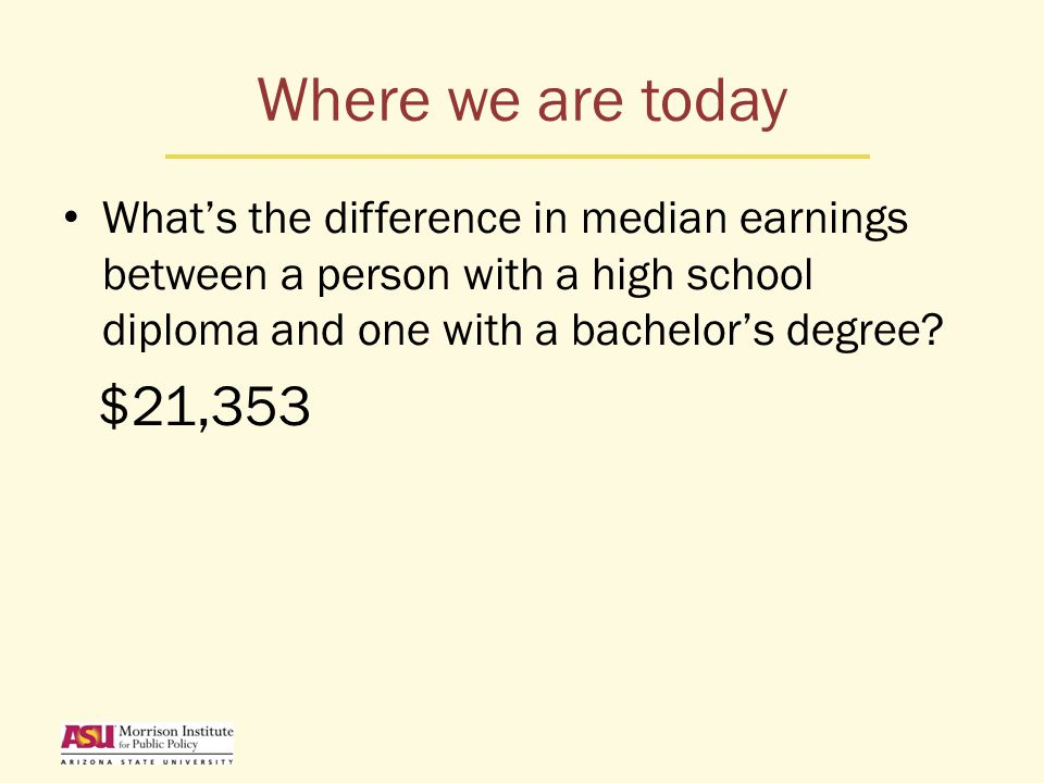 Where we are today What's the difference in median earnings between a person with a high school diploma and one with a bachelor's degree.