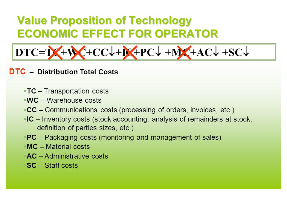 Value Proposition of Technology ECONOMIC EFFECT FOR OPERATOR DTC – Distribution Total Costs  TC – Transportation costs  WC – Warehouse costs  CC – Communications costs (processing of orders, invoices, etc.)  IC – Inventory costs (stock accounting, analysis of remainders at stock, definition of parties sizes, etc.)  PC – Packaging costs (monitoring and management of sales)  MC – Material costs  AC – Administrative costs  SC – Staff costs DTC=TC+WC+CC  +IC+PC  +MC+AC  +SC 