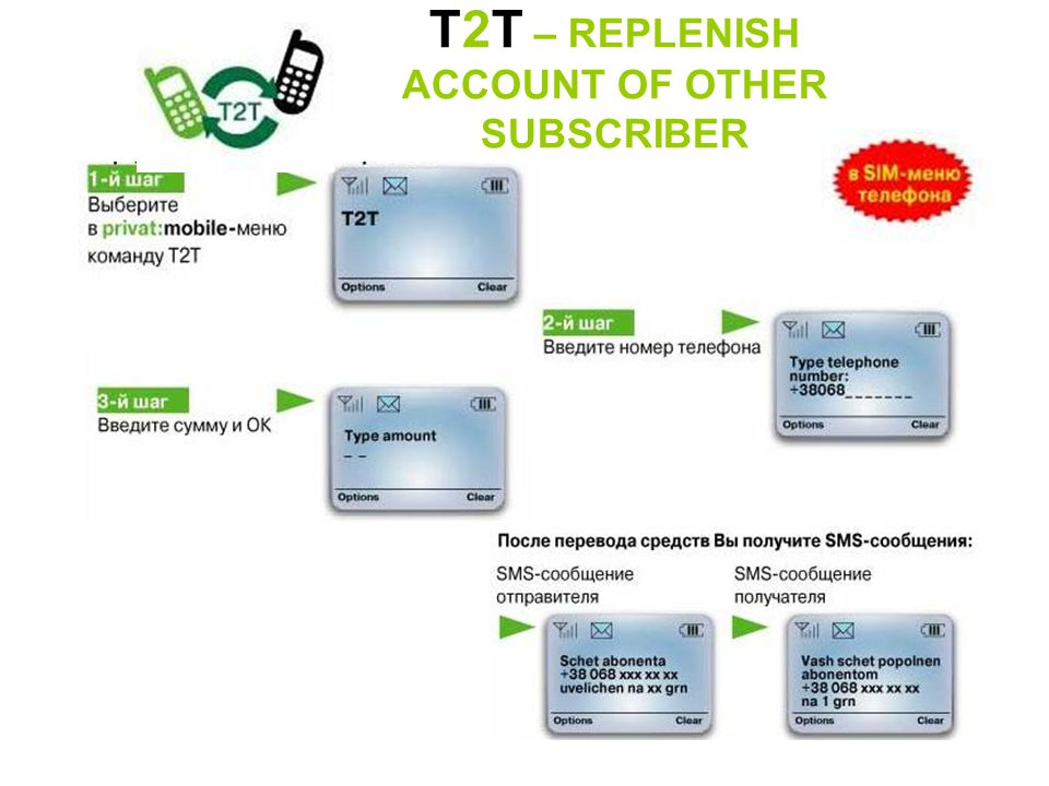 Т2Т – REPLENISH ACCOUNT OF OTHER SUBSCRIBER