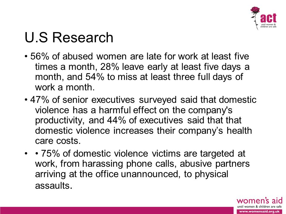 U.S Research 56% of abused women are late for work at least five times a month, 28% leave early at least five days a month, and 54% to miss at least three full days of work a month.