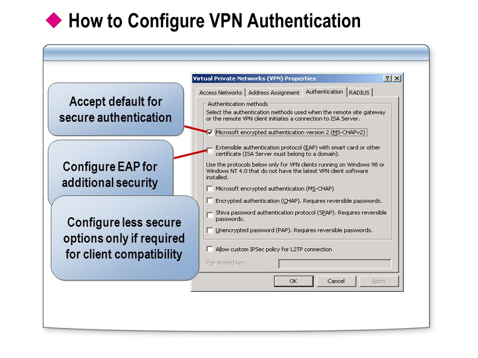  How to Configure VPN Authentication Configure EAP for additional security Configure EAP for additional security Configure less secure options only if required for client compatibility Accept default for secure authentication