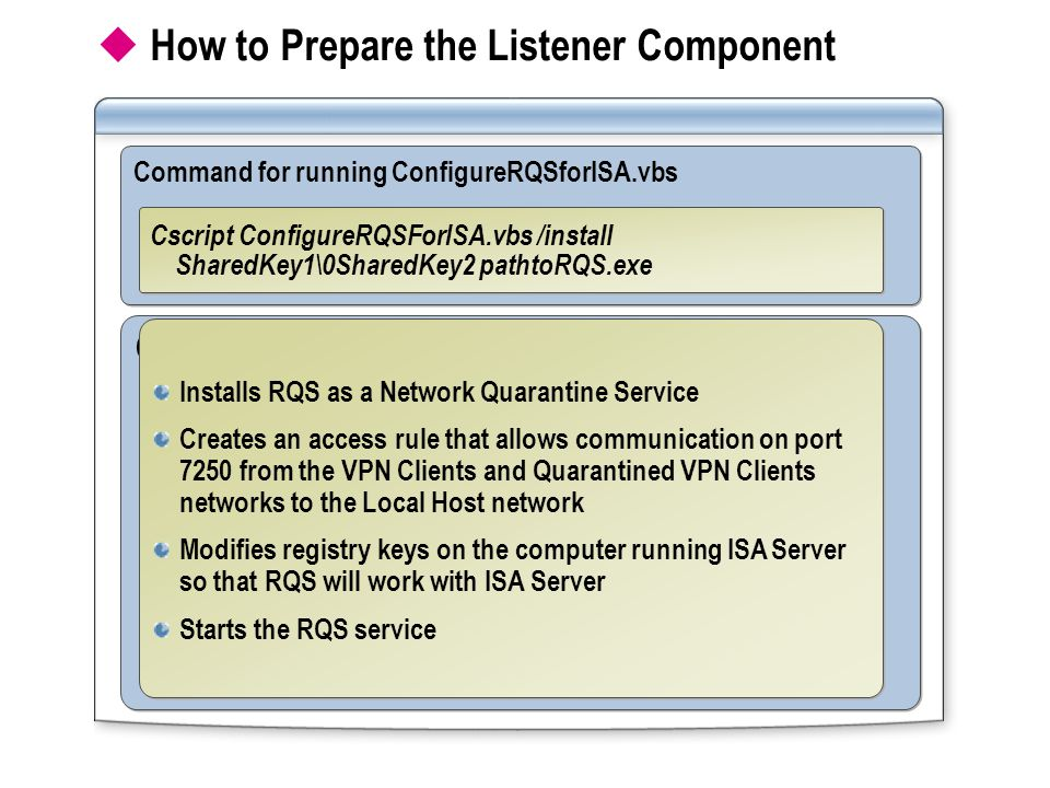 ConfigureRQSforISA.vbs:  How to Prepare the Listener Component Installs RQS as a Network Quarantine Service Creates an access rule that allows communication on port 7250 from the VPN Clients and Quarantined VPN Clients networks to the Local Host network Modifies registry keys on the computer running ISA Server so that RQS will work with ISA Server Starts the RQS service Installs RQS as a Network Quarantine Service Creates an access rule that allows communication on port 7250 from the VPN Clients and Quarantined VPN Clients networks to the Local Host network Modifies registry keys on the computer running ISA Server so that RQS will work with ISA Server Starts the RQS service Command for running ConfigureRQSforISA.vbs Cscript ConfigureRQSForISA.vbs /install SharedKey1\0SharedKey2 pathtoRQS.exe