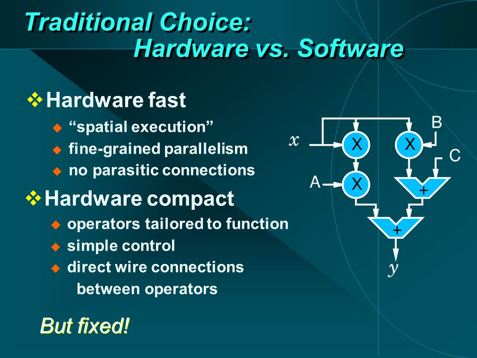 Reconfigurable Computing: What, Why, and Implications for Design ...