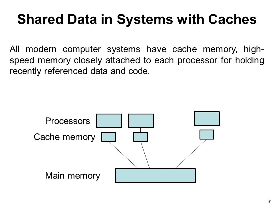 19 Shared Data in Systems with Caches All modern computer systems have cache memory, high- speed memory closely attached to each processor for holding recently referenced data and code.