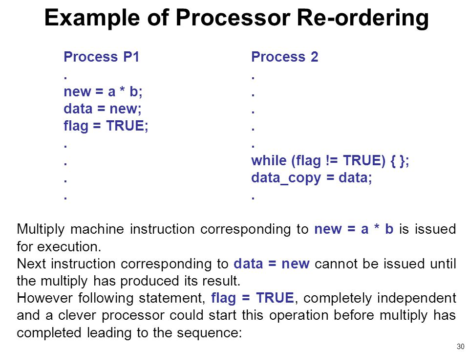 30 Example of Processor Re-ordering Process P1 Process 2.