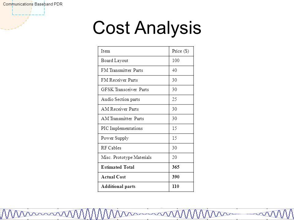 Communications Baseband PDR Communications Baseband Project ppt download