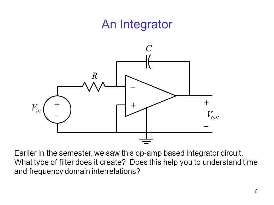 6 An Integrator – + V in + – V out R C +–+– Earlier in the semester, we saw this op-amp based integrator circuit.