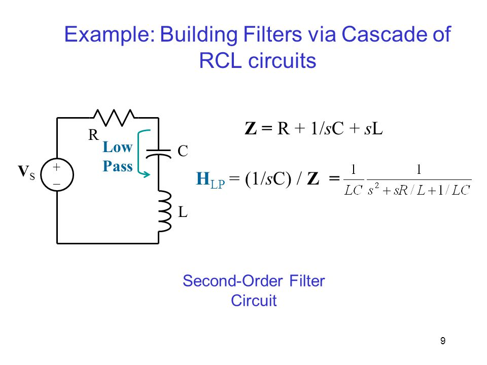 9 Second-Order Filter Circuit C +–+– VSVS R Low Pass L H LP = (1/sC) / Z = Z = R + 1/sC + sL Example: Building Filters via Cascade of RCL circuits