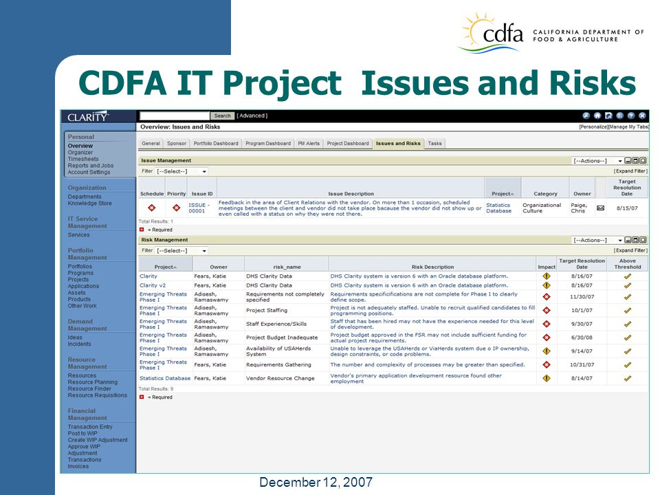 December 12, 2007 CDFA IT Project Issues and Risks