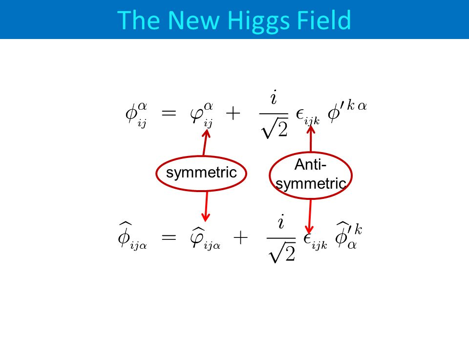 The New Higgs Field symmetric Anti- symmetric
