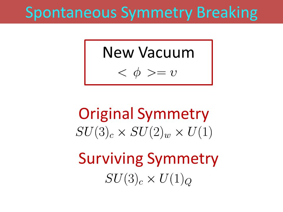 Spontaneous Symmetry Breaking New Vacuum Original Symmetry Surviving Symmetry