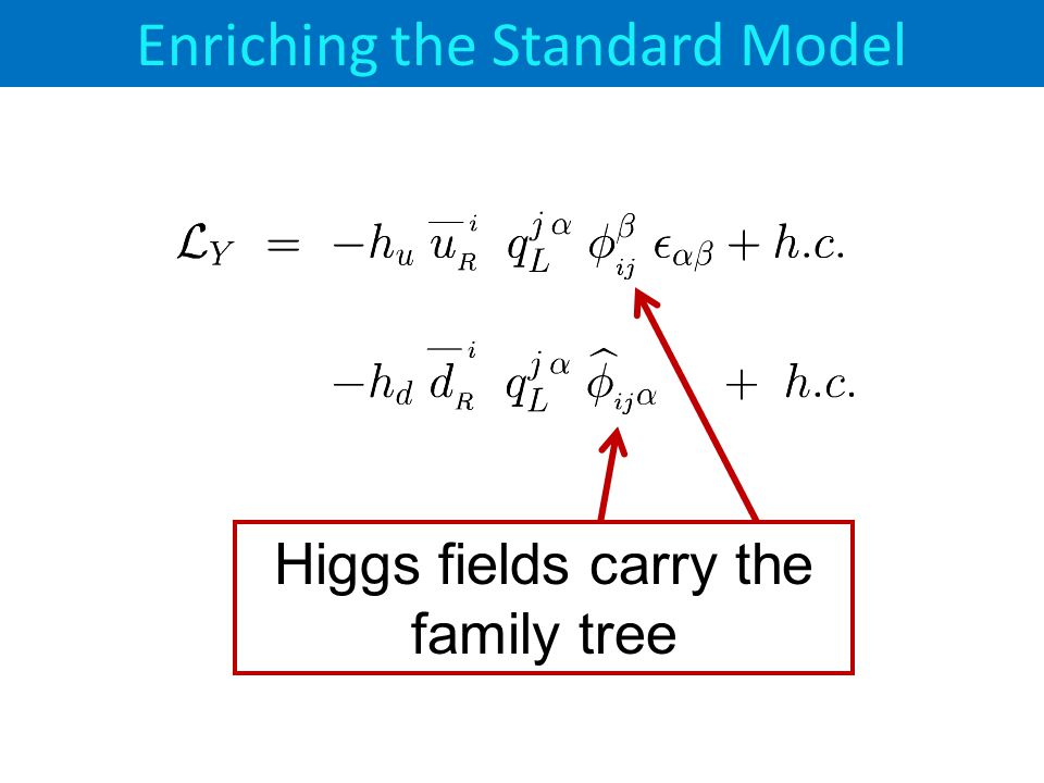 Higgs fields carry the family tree