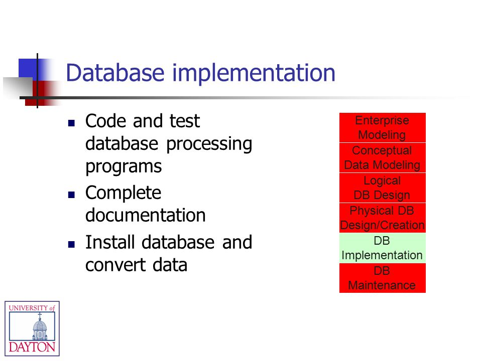an analysis of the key enterprise data concepts Learn about the key concepts and techniques in enterprise architecture that make it a unique and important discipline this course will make it much easier for this unit provides a brief summary of the key points covered in the previous few lectures about architecture domains and domain analysis.