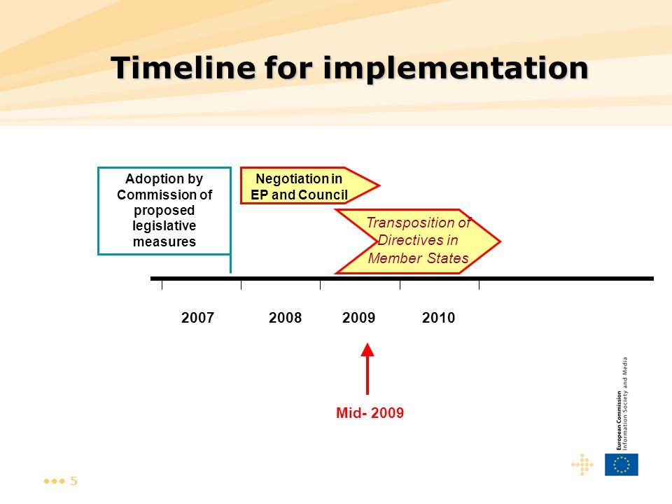 5 Timeline for implementation Transposition of Directives in Member States Adoption by Commission of proposed legislative measures Negotiation in EP and Council 2010 Mid- 2009