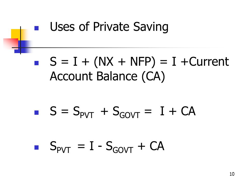 10 Uses of Private Saving S = I + (NX + NFP) = I +Current Account Balance (CA) S = S PVT + S GOVT = I + CA S PVT = I - S GOVT + CA
