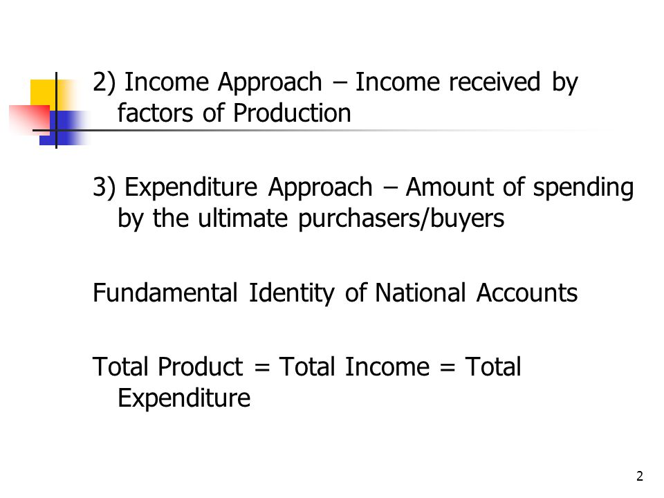 2 2) Income Approach – Income received by factors of Production 3) Expenditure Approach – Amount of spending by the ultimate purchasers/buyers Fundamental Identity of National Accounts Total Product = Total Income = Total Expenditure