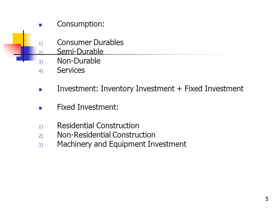 5 Consumption: 1) Consumer Durables 2) Semi-Durable 3) Non-Durable 4) Services Investment: Inventory Investment + Fixed Investment Fixed Investment: 1) Residential Construction 2) Non-Residential Construction 3) Machinery and Equipment Investment