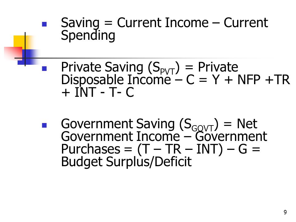 9 Saving = Current Income – Current Spending Private Saving (S PVT ) = Private Disposable Income – C = Y + NFP +TR + INT - T- C Government Saving (S GOVT ) = Net Government Income – Government Purchases = (T – TR – INT) – G = Budget Surplus/Deficit