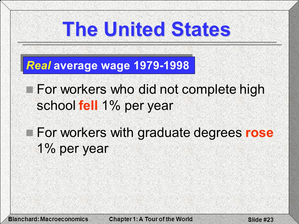 Chapter 1: A Tour of the WorldBlanchard: Macroeconomics Slide #23 The United States For workers who did not complete high school fell 1% per year For workers with graduate degrees rose 1% per year Real average wage