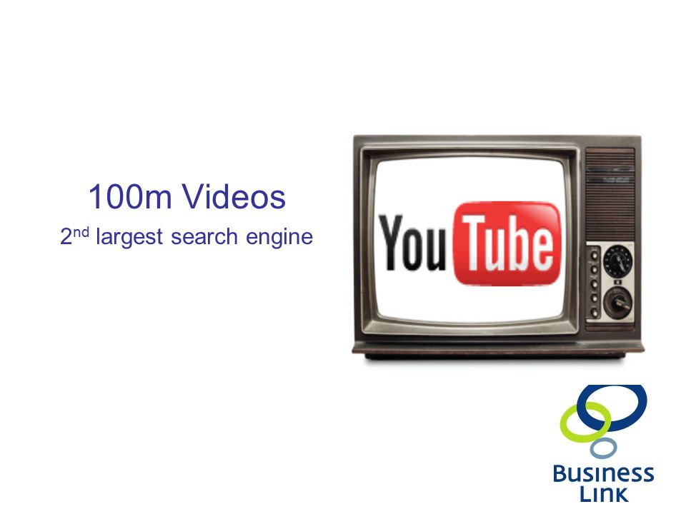 100m Videos 2 nd largest search engine
