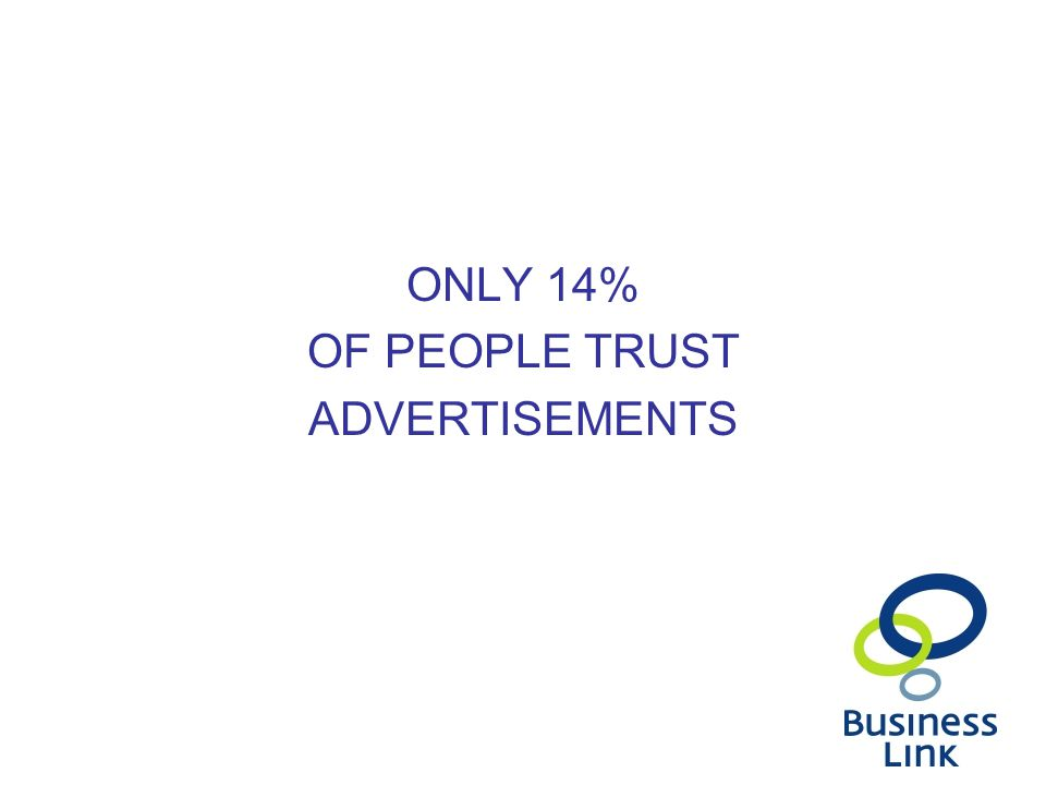 ONLY 14% OF PEOPLE TRUST ADVERTISEMENTS