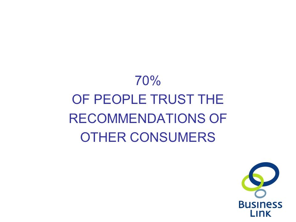 70% OF PEOPLE TRUST THE RECOMMENDATIONS OF OTHER CONSUMERS