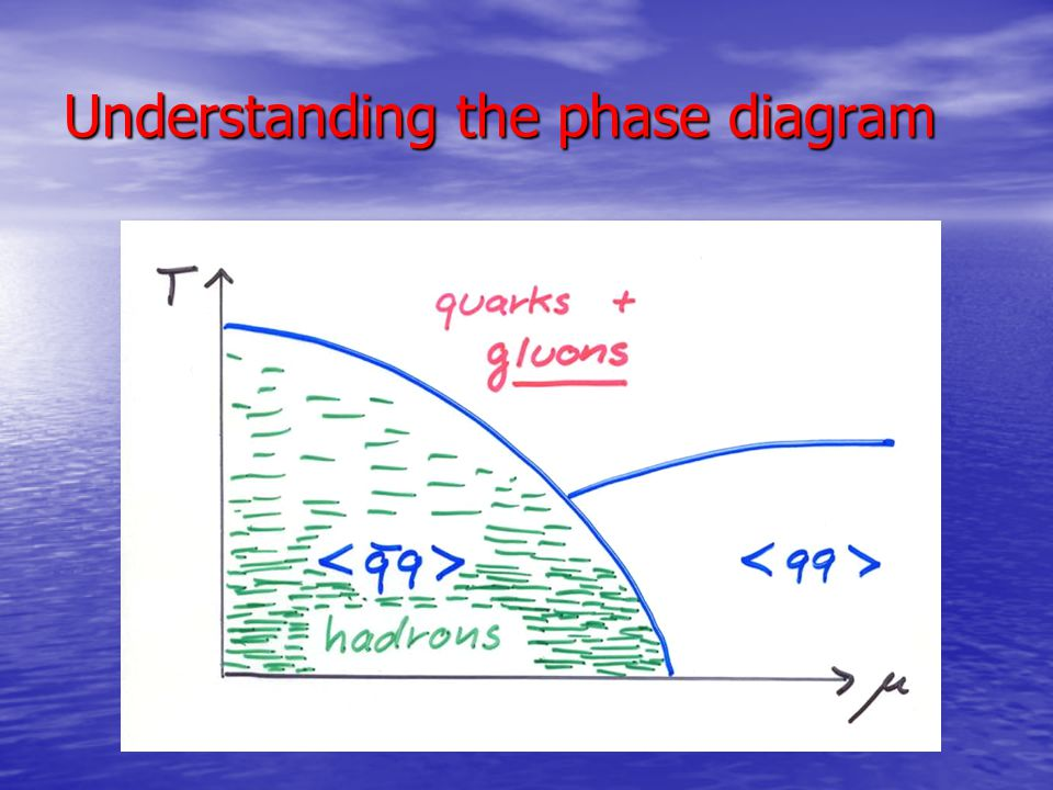 Critical lines and points in the qcd phase diagram critical lines 2 understanding the phase diagram ccuart Images