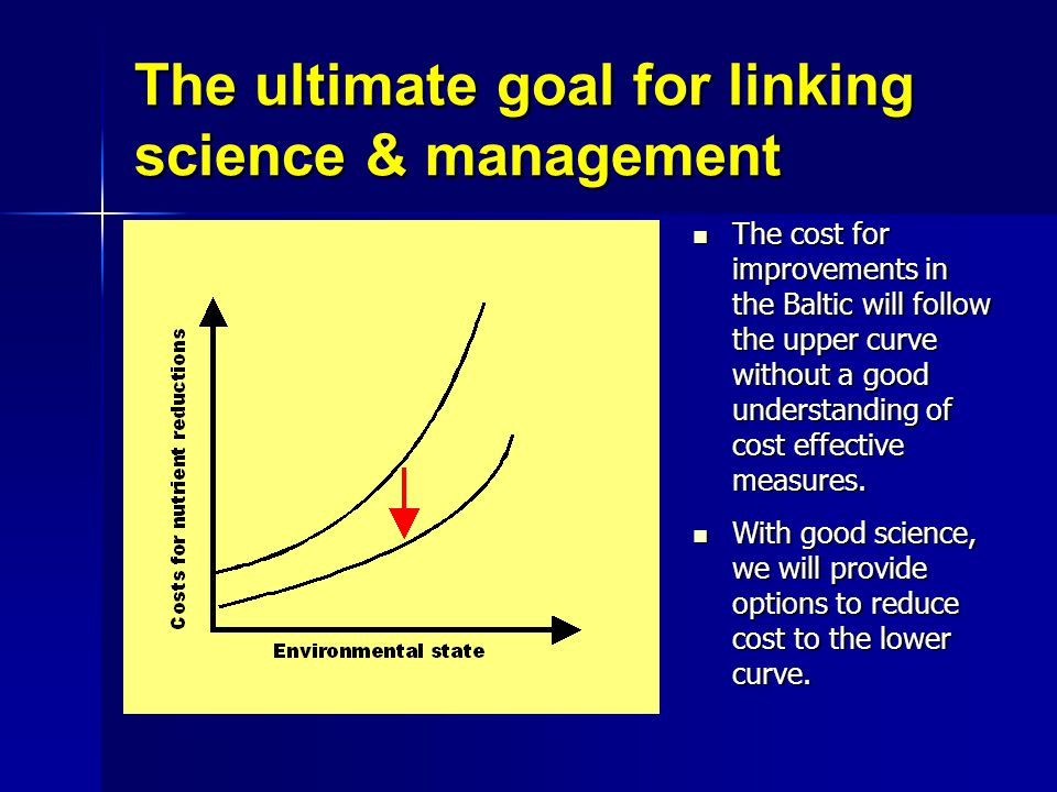 The ultimate goal for linking science & management The cost for improvements in the Baltic will follow the upper curve without a good understanding of cost effective measures.