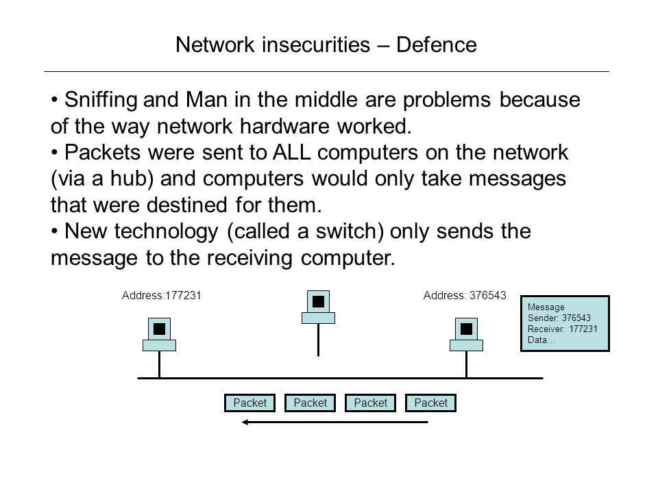 Network insecurities – Defence Sniffing and Man in the middle are problems because of the way network hardware worked.