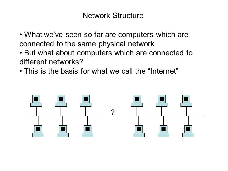 Network Structure What we've seen so far are computers which are connected to the same physical network But what about computers which are connected to different networks.