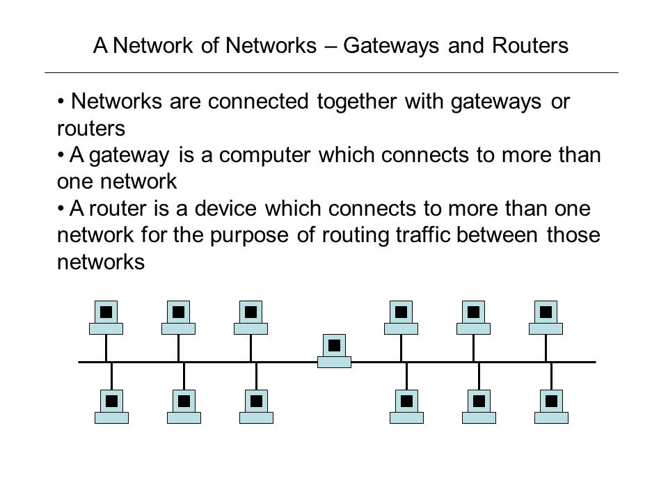 A Network of Networks – Gateways and Routers Networks are connected together with gateways or routers A gateway is a computer which connects to more than one network A router is a device which connects to more than one network for the purpose of routing traffic between those networks